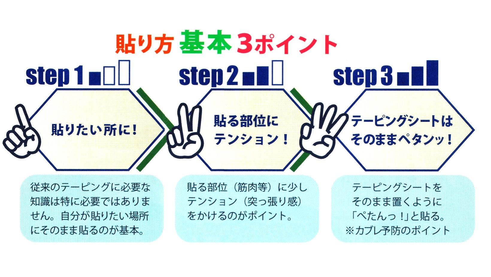 穴あきテーピングシートの貼り方基本3ポイント