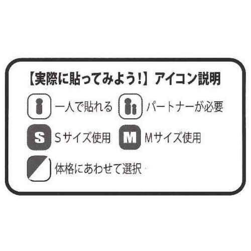 リカバリシートの貼り方のアイコン説明